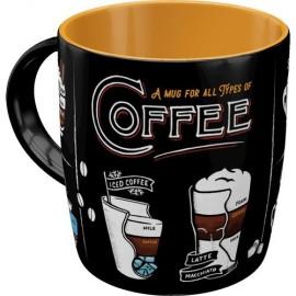 Nostalgic Art Mok All Types of Coffee
